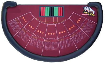 Us online gambling statistics